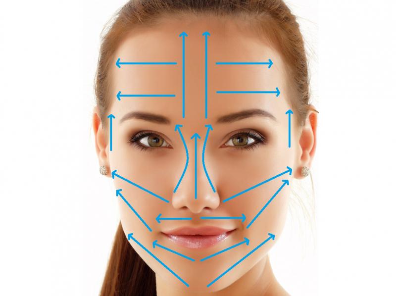 Лучшие средства для подтяжки кожи на лице